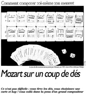 Image illustrant le jeu de dés de hasard de Mozart
