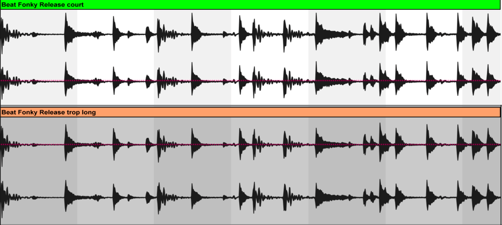 Compression audio: release court VS long